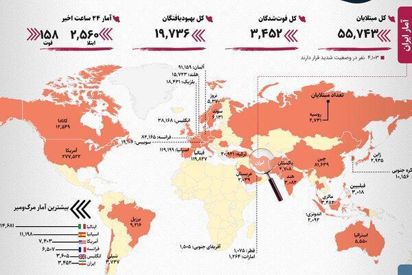 آخرین آمار رسمی کرونا در ایران و دنیا؛ 24 ساعت مرگبار این بار در بریتانیا ، شرایط مرگ ومیر در ایران